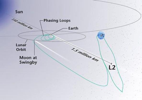 Kepler - Mission du télescope spatial Image034
