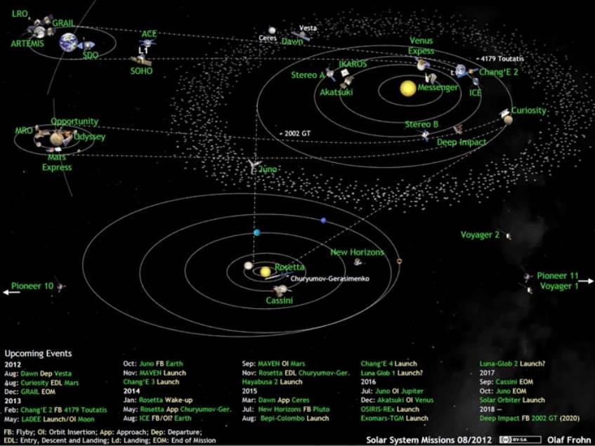 carte-du-system-solaire